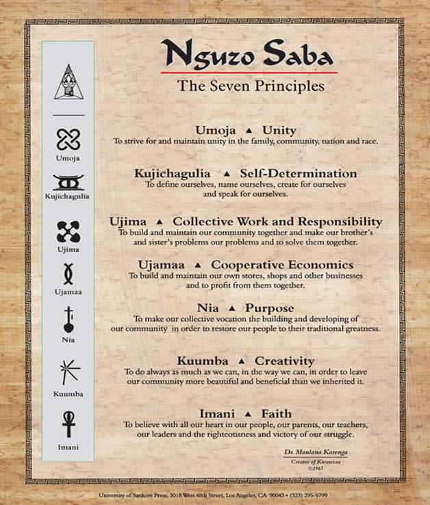 kwanzaa-principles